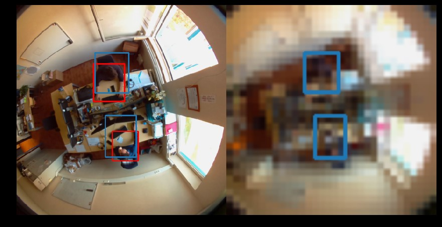 side-by-side of high resolution and low resolution images of people in a room showing the AI recognition of human shapes